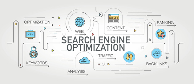 The Evolution of Website Search Engine Optimization