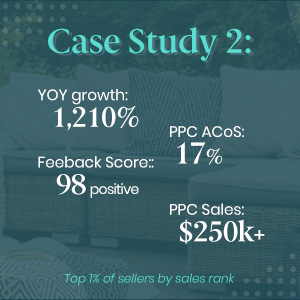 Channel Sales Case Study