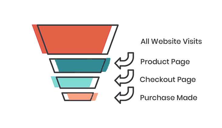 ecommsalesfunnel.png